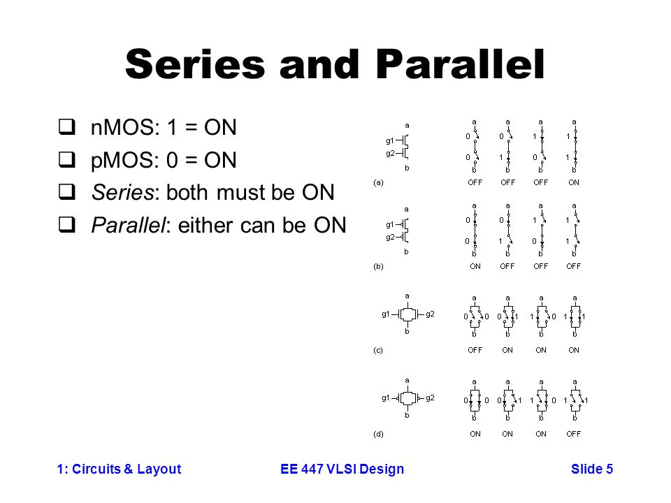1: Circuits & LayoutSlide 5EE 447 VLSI Design Series and Parallel  nMOS: 1 = ON  pMOS: 0 = ON  Series: both must be ON  Parallel: either can be ON
