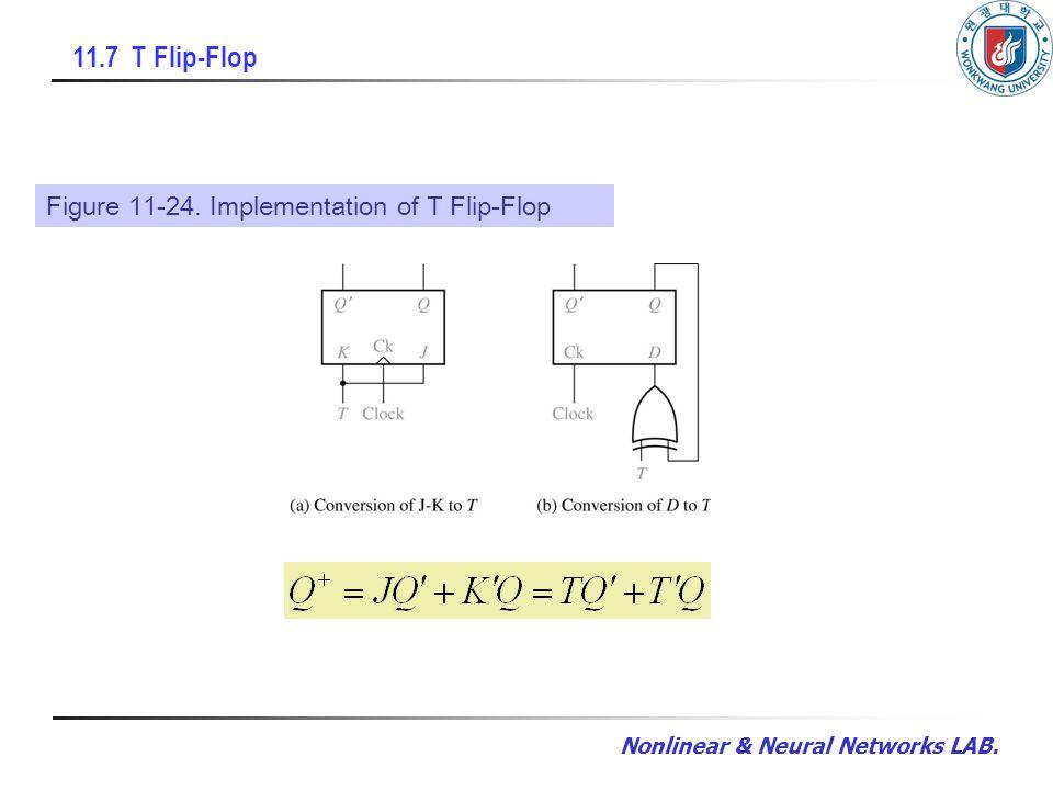 Nonlinear & Neural Networks LAB. 11.7 T Flip-Flop Figure 11-24. Implementation of T Flip-Flop