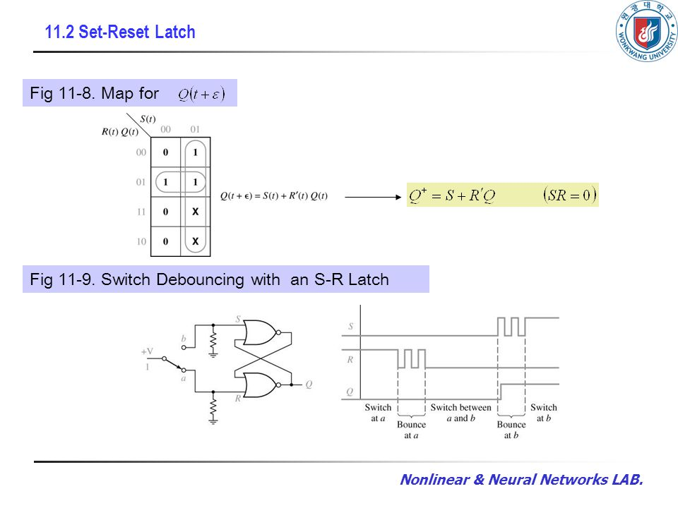 Nonlinear & Neural Networks LAB. 11.2 Set-Reset Latch Fig 11-8. Map for Fig 11-9. Switch Debouncing with an S-R Latch