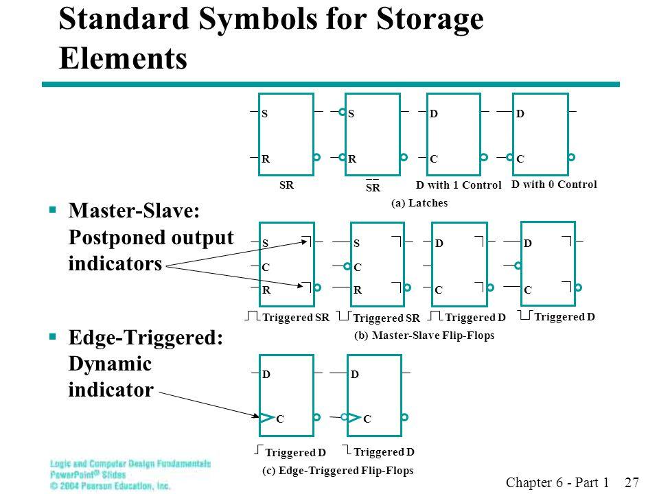 Chapter 6 - Part 1 27  Master-Slave: Postponed output indicators  Edge-Triggered: Dynamic indicator Standard Symbols for Storage Elements