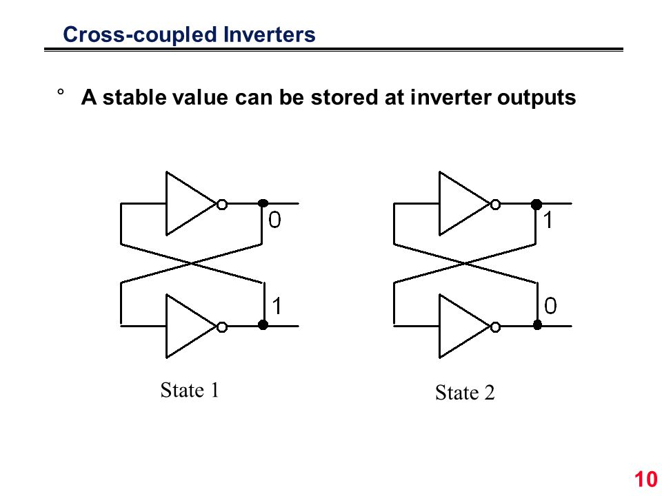 10 Cross-coupled Inverters State 1 State 2 °A stable value can be stored at inverter outputs