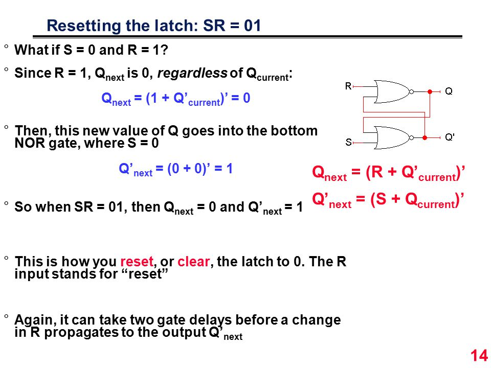 14 Resetting the latch: SR = 01 °What if S = 0 and R = 1.