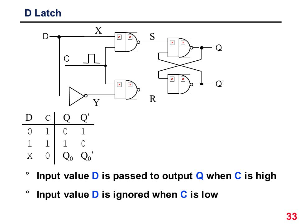 33 D Latch Q Q'Q' C D S R X Y 0 1 1 1 1 0 X 0 Q 0 Q 0 ' D C Q Q ' °Input value D is passed to output Q when C is high °Input value D is ignored when C is low