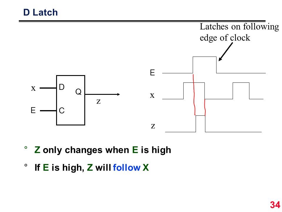 34 D Latch E x Latches on following edge of clock E D Q C x z z °Z only changes when E is high °If E is high, Z will follow X