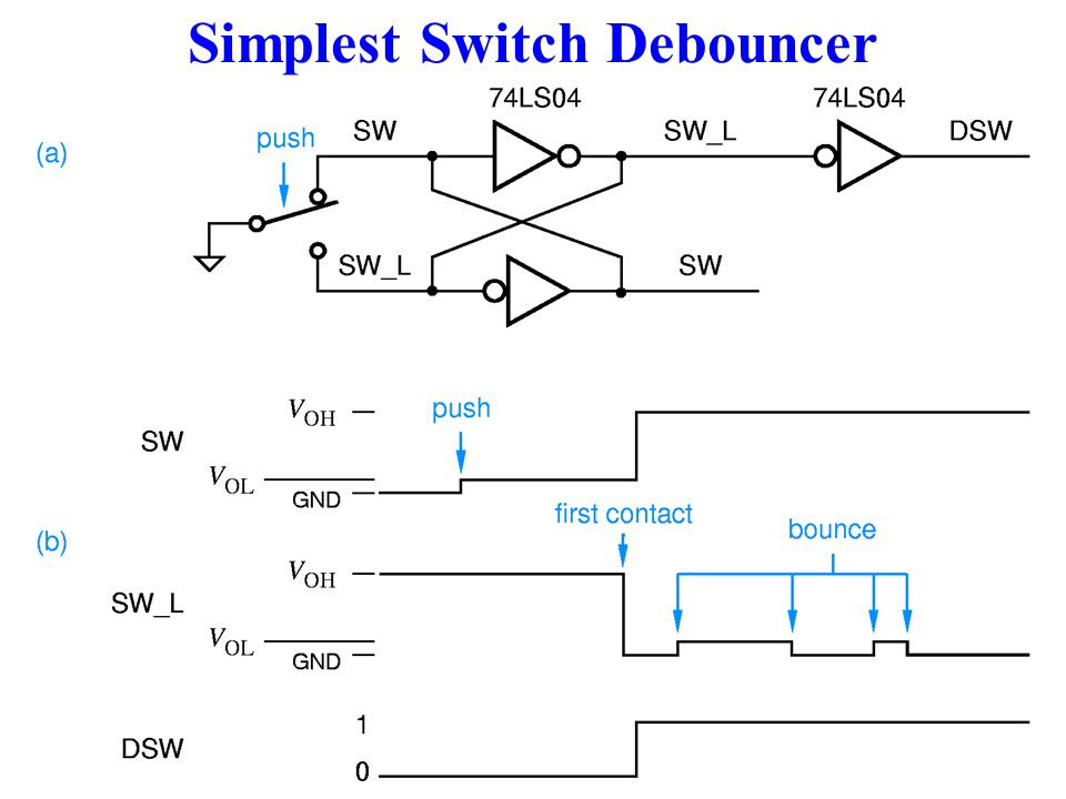 Switch Debouncing using S'R' latch In situations where momentarily shorting gate outputs must be avoided, a similar circuit can be designed using S'R' latch and pull-up resistors as shown in figure.