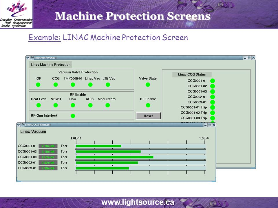www.lightsource.ca Machine Protection Screens Example: LINAC Machine Protection Screen