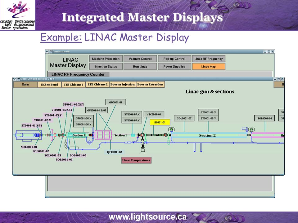 www.lightsource.ca Integrated Master Displays Example: LINAC Master Display