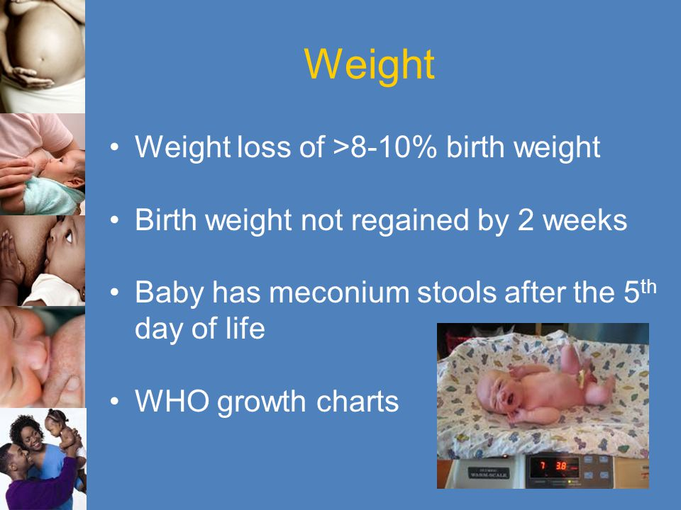 Weight Weight loss of >8-10% birth weight Birth weight not regained by 2 weeks Baby has meconium stools after the 5 th day of life WHO growth charts
