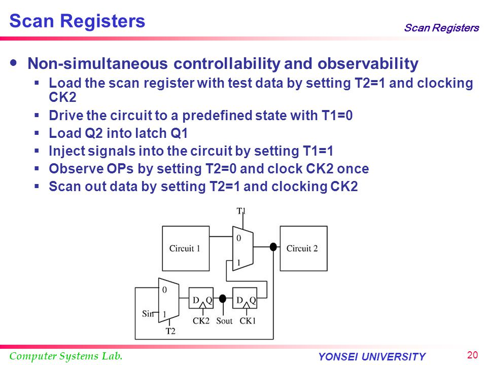 Computer Systems Lab. YONSEI UNIVERSITY 19 Scan Registers Simultaneous controllability and observability Non-simultaneous controllability and observab