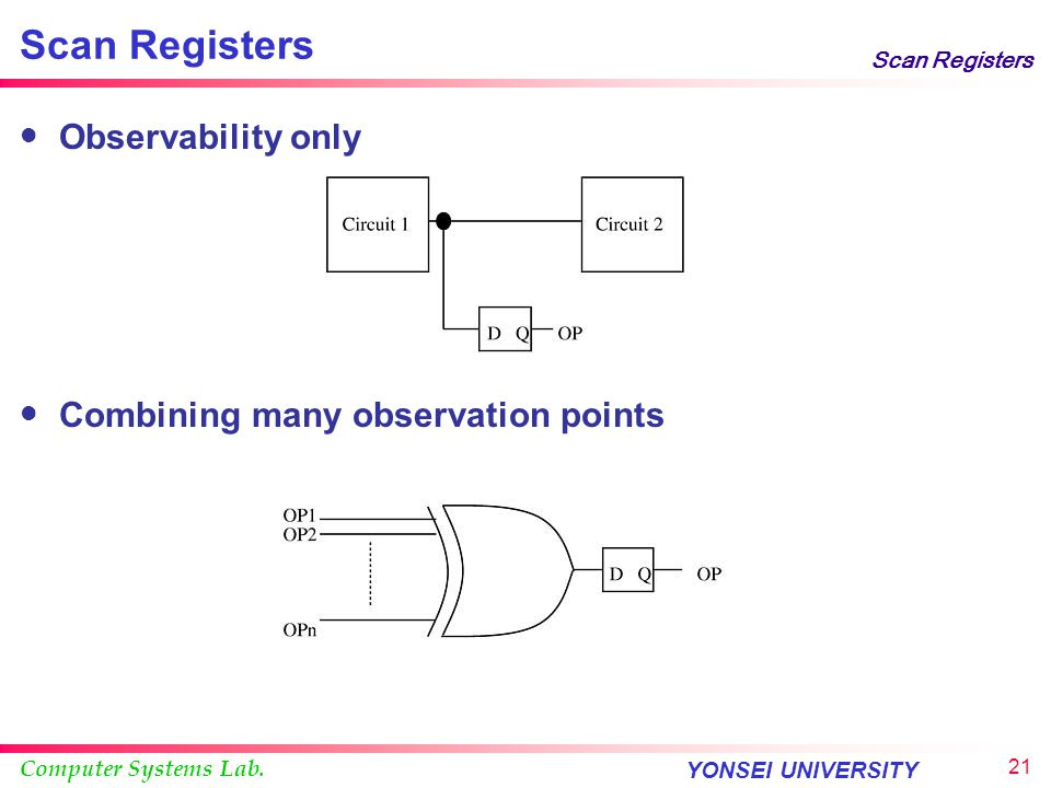Computer Systems Lab. YONSEI UNIVERSITY 20 Scan Registers Non-simultaneous controllability and observability  Load the scan register with test data b