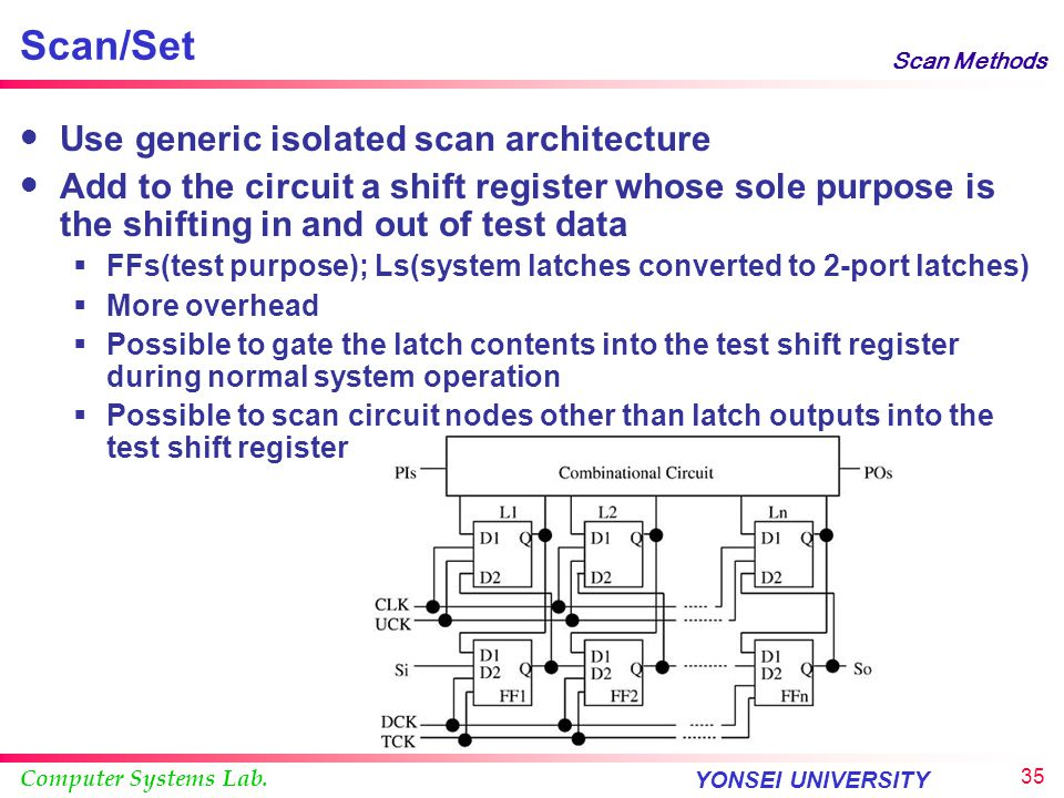 Computer Systems Lab. YONSEI UNIVERSITY 34 Scan Cell FASCAN No delay in data path Additional MUX in clock path