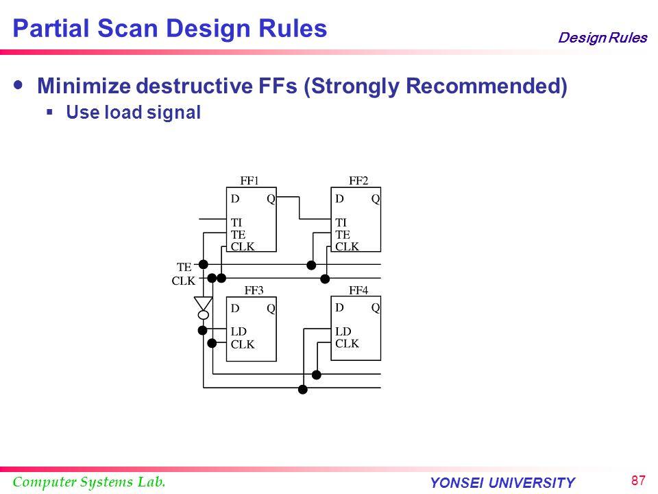 Computer Systems Lab. YONSEI UNIVERSITY 86 Design Rules Partial Scan Design Rules Minimize destructive FFs (Strongly Recommended)  Destructive : Flip