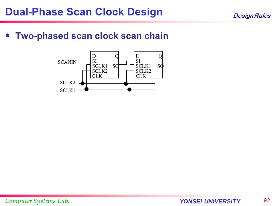 Computer Systems Lab. YONSEI UNIVERSITY 91 Design Rules MUX Scan Design Rules MUX scan chain Directly controllable clock for scan flip-flops (Required