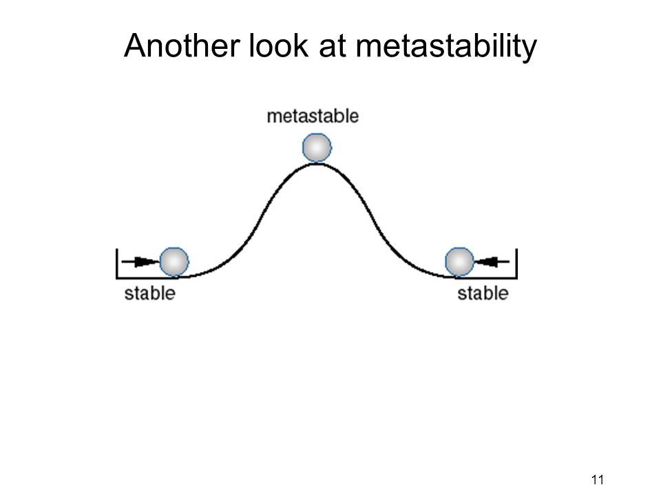 11 Another look at metastability