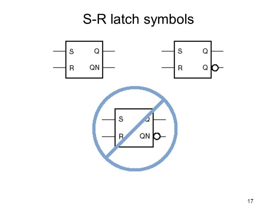 17 S-R latch symbols