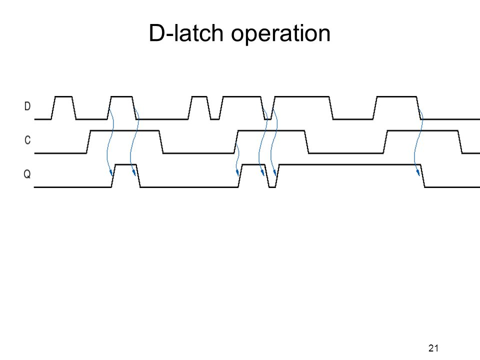 21 D-latch operation