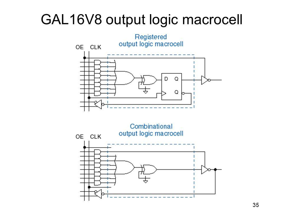35 GAL16V8 output logic macrocell