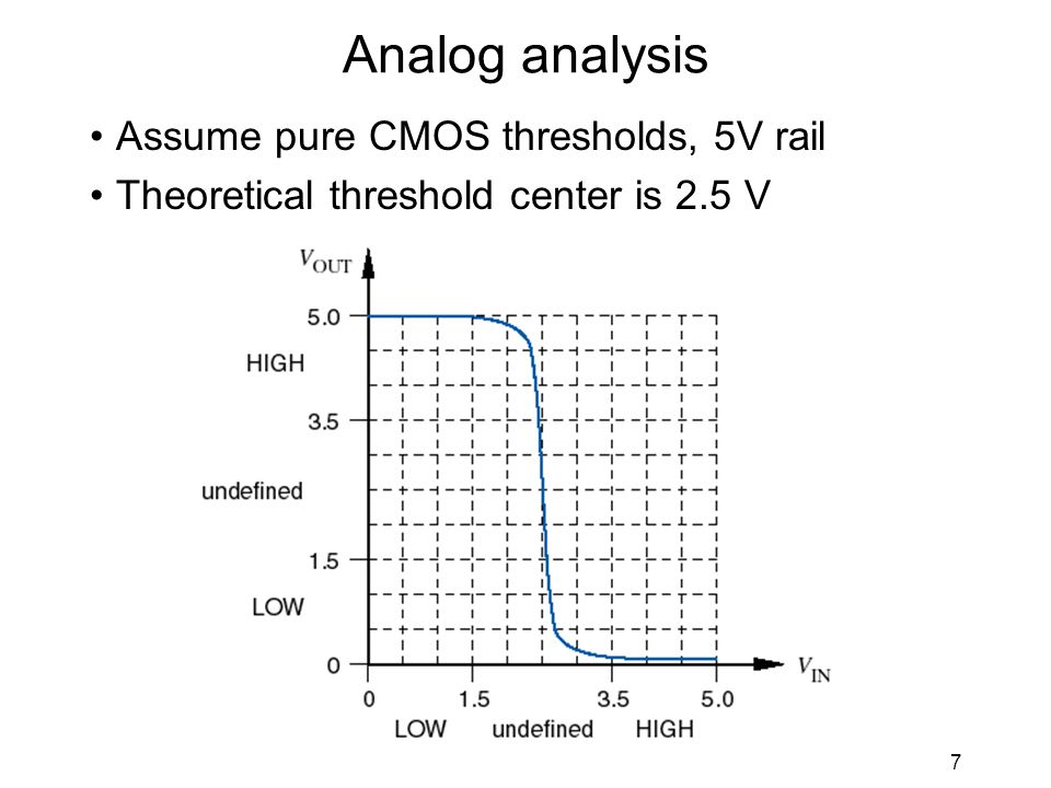 7 Analog analysis Assume pure CMOS thresholds, 5V rail Theoretical threshold center is 2.5 V
