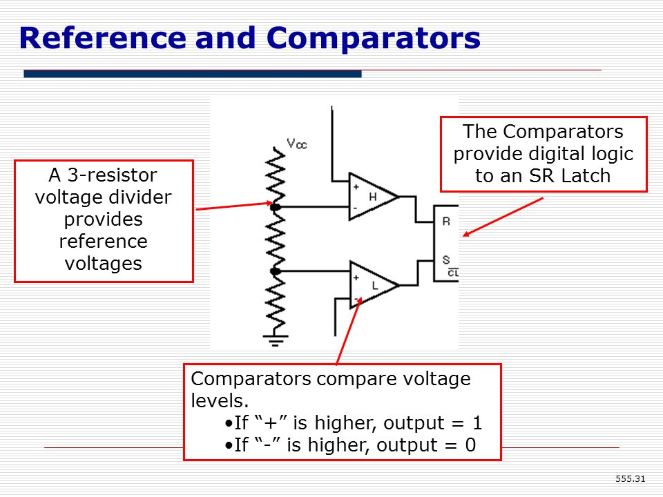 Reference and Comparators The Comparators provide digital logic to an SR Latch Comparators compare voltage levels.