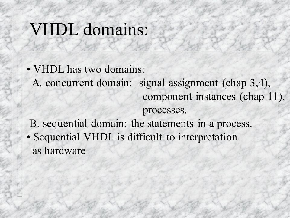 VHDL domains: VHDL has two domains: A.