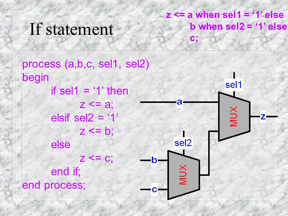 If statement hardware implementation: multiplexers process (a,b) begin if a = b then equal <= '1'; else equal <= '0'; end if; end process;