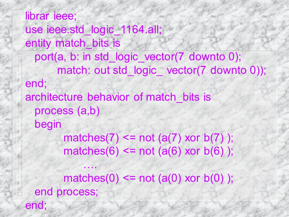 librar ieee; -- DA test: OK use ieee.std_logic_1164.all; entity match_bits is port(a, b: in std_logic_vector(7 downto 0); matches: out std_logic_vector(7 downto 0)); end; architecture behavior of match_bits is begin process (a,b) begin for I in 7 downto 0 loop matches(i) <= not (a(i) xor b(i) ); -- bitwise EQ end loop; end process; end;