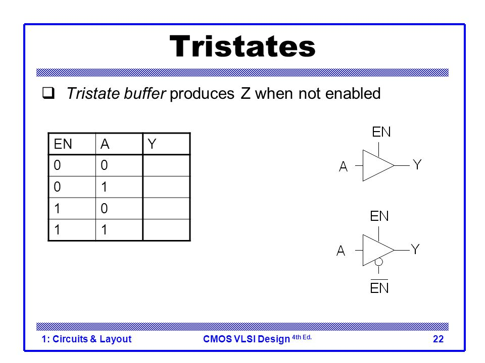 CMOS VLSI Design 4th Ed. 1: Circuits & Layout22 Tristates  Tristate buffer produces Z when not enabled ENAY 00Z 01Z 100 111