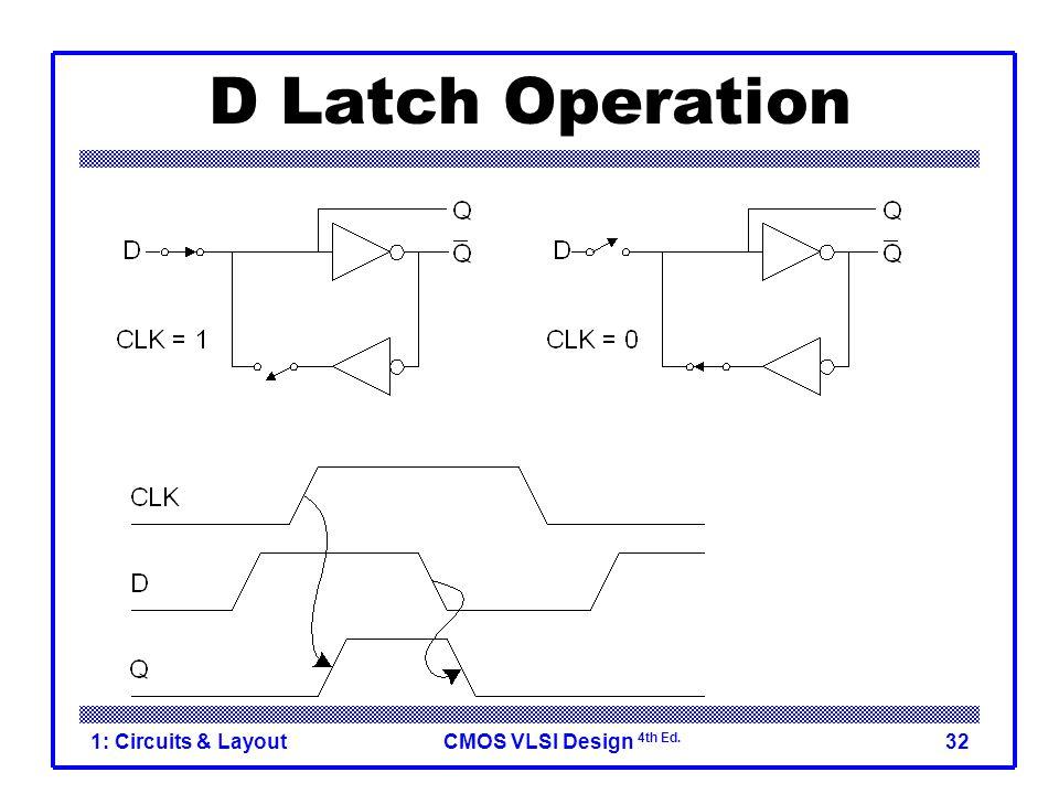 CMOS VLSI Design 4th Ed. 1: Circuits & Layout32 D Latch Operation