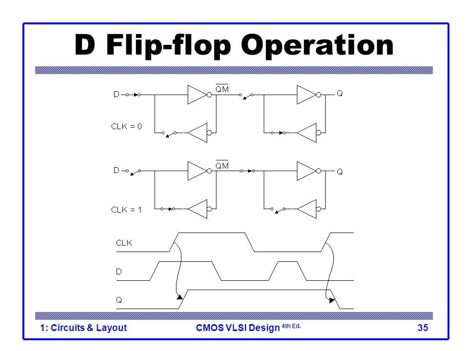 CMOS VLSI Design 4th Ed. 1: Circuits & Layout35 D Flip-flop Operation