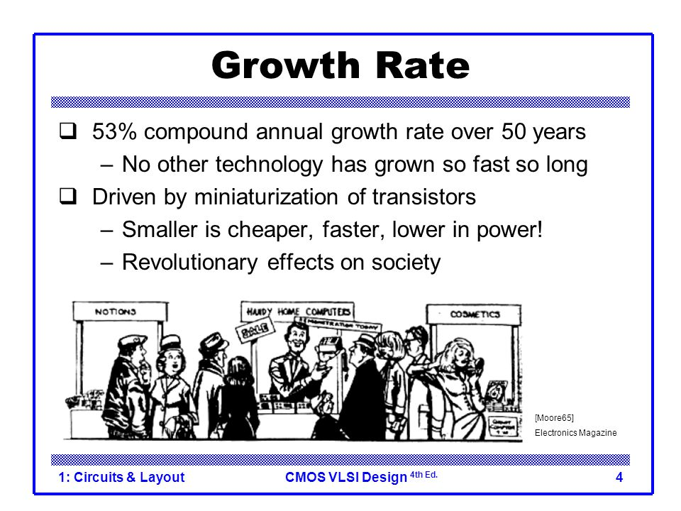 CMOS VLSI Design 4th Ed. 1: Circuits & Layout4 Growth Rate  53% compound annual growth rate over 50 years –No other technology has grown so fast so l