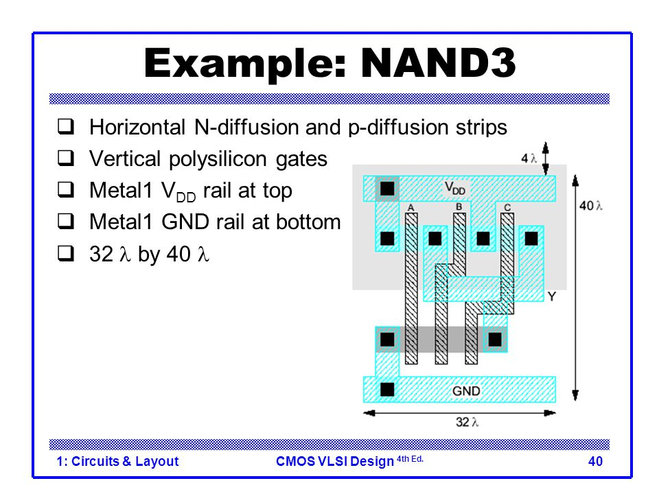 CMOS VLSI Design 4th Ed. 1: Circuits & Layout40 Example: NAND3  Horizontal N-diffusion and p-diffusion strips  Vertical polysilicon gates  Metal1 V
