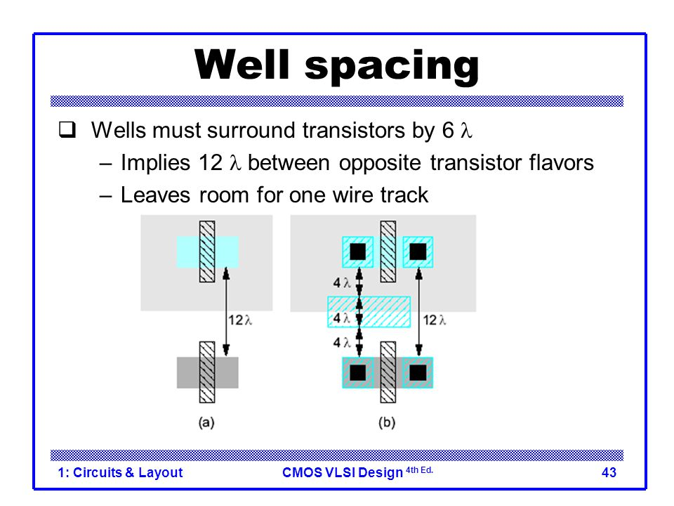 CMOS VLSI Design 4th Ed. 1: Circuits & Layout43 Well spacing  Wells must surround transistors by 6 –Implies 12 between opposite transistor flavors –L