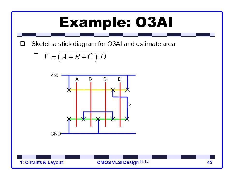 CMOS VLSI Design 4th Ed. 1: Circuits & Layout45 Example: O3AI  Sketch a stick diagram for O3AI and estimate area –