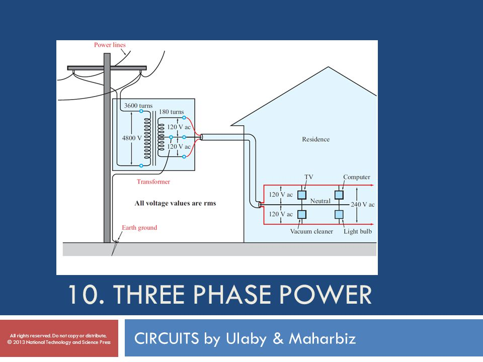 10. THREE PHASE POWER CIRCUITS by Ulaby & Maharbiz All rights reserved.