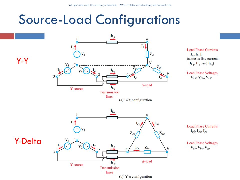Source-Load Configurations Delta-Y Delta-Delta All rights reserved.