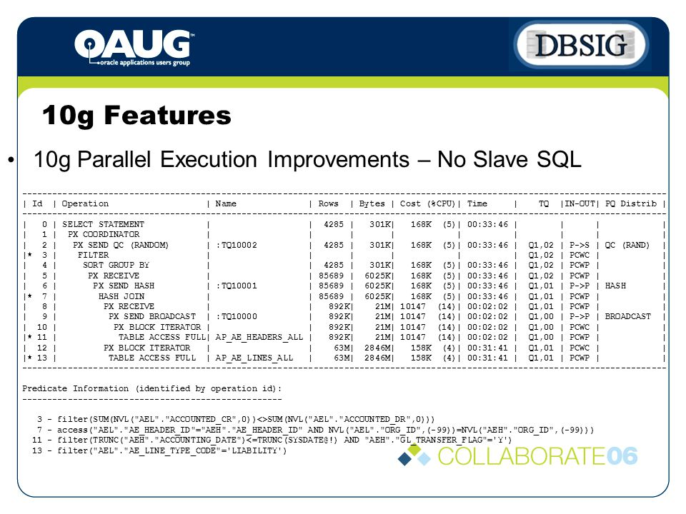 10g Features 10g Parallel Execution Improvements – No Slave SQL ------------------------------------------------------------------------------------------------------------------------------ | Id | Operation | Name | Rows | Bytes | Cost (%CPU)| Time | TQ |IN-OUT| PQ Distrib | ------------------------------------------------------------------------------------------------------------------------------ | 0 | SELECT STATEMENT | | 4285 | 301K| 168K (5)| 00:33:46 | | | | | 1 | PX COORDINATOR | | | | | | | | | | 2 | PX SEND QC (RANDOM) | :TQ10002 | 4285 | 301K| 168K (5)| 00:33:46 | Q1,02 | P->S | QC (RAND) | |* 3 | FILTER | | | | | | Q1,02 | PCWC | | | 4 | SORT GROUP BY | | 4285 | 301K| 168K (5)| 00:33:46 | Q1,02 | PCWP | | | 5 | PX RECEIVE | | 85689 | 6025K| 168K (5)| 00:33:46 | Q1,02 | PCWP | | | 6 | PX SEND HASH | :TQ10001 | 85689 | 6025K| 168K (5)| 00:33:46 | Q1,01 | P->P | HASH | |* 7 | HASH JOIN | | 85689 | 6025K| 168K (5)| 00:33:46 | Q1,01 | PCWP | | | 8 | PX RECEIVE | | 892K| 21M| 10147 (14)| 00:02:02 | Q1,01 | PCWP | | | 9 | PX SEND BROADCAST | :TQ10000 | 892K| 21M| 10147 (14)| 00:02:02 | Q1,00 | P->P | BROADCAST | | 10 | PX BLOCK ITERATOR | | 892K| 21M| 10147 (14)| 00:02:02 | Q1,00 | PCWC | | |* 11 | TABLE ACCESS FULL| AP_AE_HEADERS_ALL | 892K| 21M| 10147 (14)| 00:02:02 | Q1,00 | PCWP | | | 12 | PX BLOCK ITERATOR | | 63M| 2846M| 158K (4)| 00:31:41 | Q1,01 | PCWC | | |* 13 | TABLE ACCESS FULL | AP_AE_LINES_ALL | 63M| 2846M| 158K (4)| 00:31:41 | Q1,01 | PCWP | | ------------------------------------------------------------------------------------------------------------------------------ Predicate Information (identified by operation id): --------------------------------------------------- 3 - filter(SUM(NVL( AEL . ACCOUNTED_CR ,0))<>SUM(NVL( AEL . ACCOUNTED_DR ,0))) 7 - access( AEL . AE_HEADER_ID = AEH . AE_HEADER_ID AND NVL( AEL . ORG_ID ,(-99))=NVL( AEH . ORG_ID ,(-99))) 11 - filter(TRUNC( AEH . ACCOUNTING_DATE )<=TRUNC(SYSDATE@!) AND AEH . GL_TRANSFER_FLAG = Y 