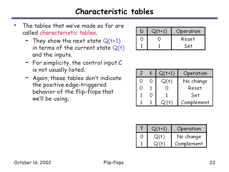 October 16, 2002Flip-flops22 Characteristic tables The tables that we've made so far are called characteristic tables.