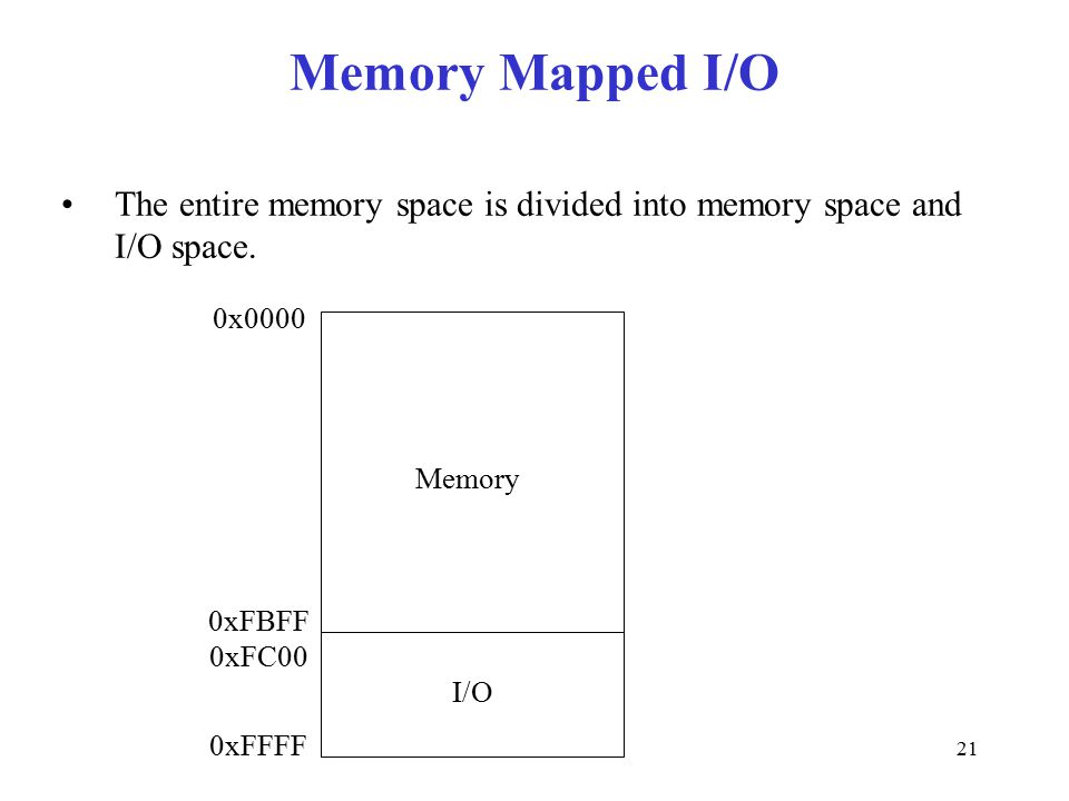 21 Memory Mapped I/O The entire memory space is divided into memory space and I/O space.