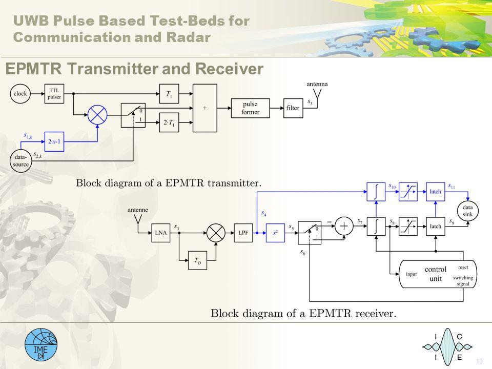 UWB Pulse Based Test-Beds for Communication and Radar IME 10 EPMTR Transmitter and Receiver
