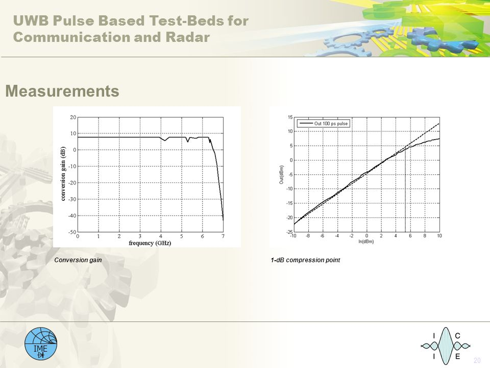UWB Pulse Based Test-Beds for Communication and Radar IME 20 Measurements Conversion gain1-dB compression point