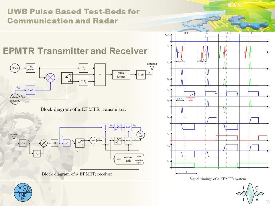 UWB Pulse Based Test-Beds for Communication and Radar IME 30 EPMTR Transmitter and Receiver