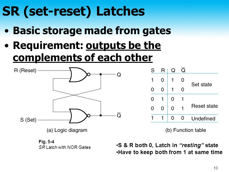 "10 SR (set-reset) Latches Basic storage made from gates Requirement: outputs be the complements of each other S & R both 0, Latch in ""resting"" state H"