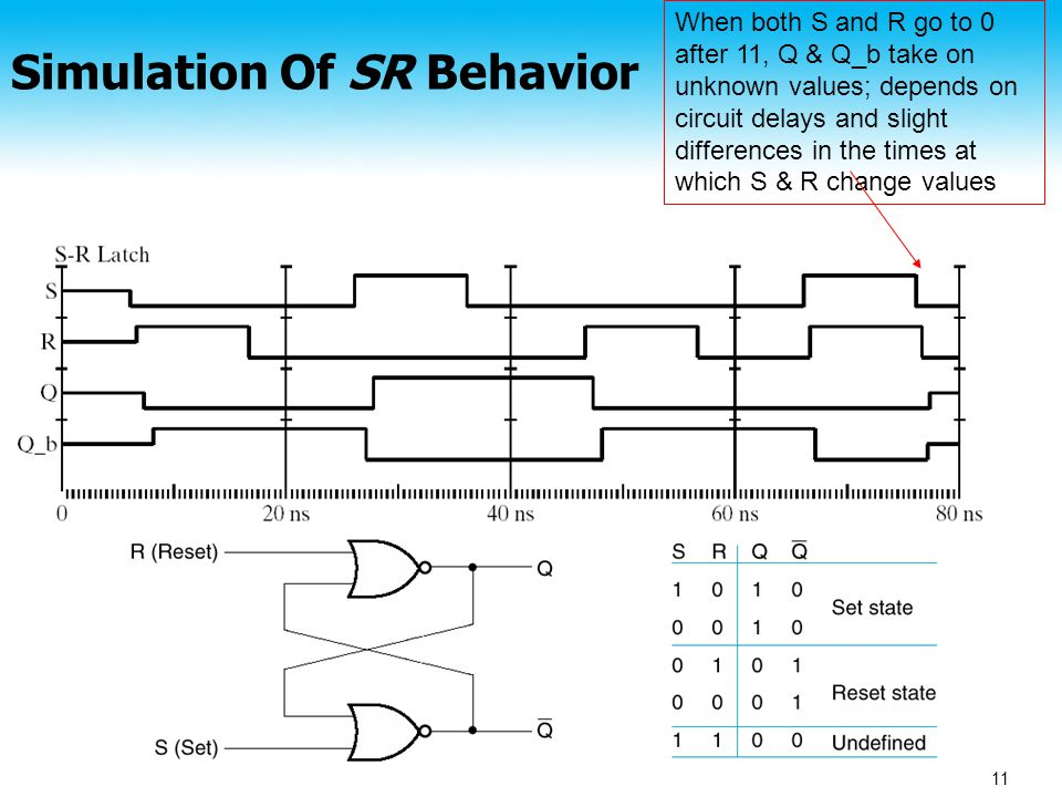 11 Simulation Of SR Behavior When both S and R go to 0 after 11, Q & Q_b take on unknown values; depends on circuit delays and slight differences in the times at which S & R change values