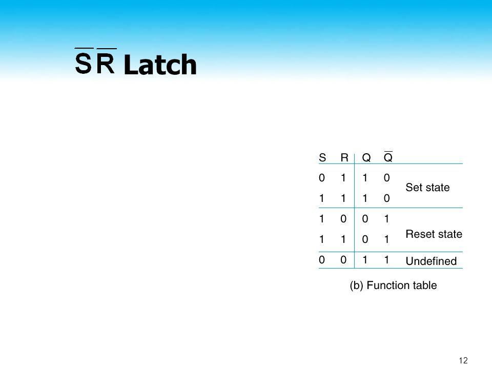 12 Latch YES. yes. YES.YES.YES.YES.YES. YES YES.