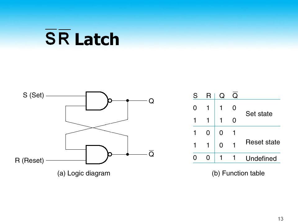 13 Latch