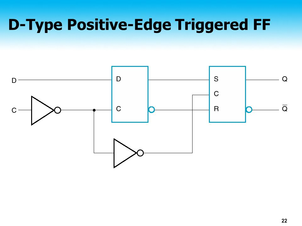 22 D-Type Positive-Edge Triggered FF