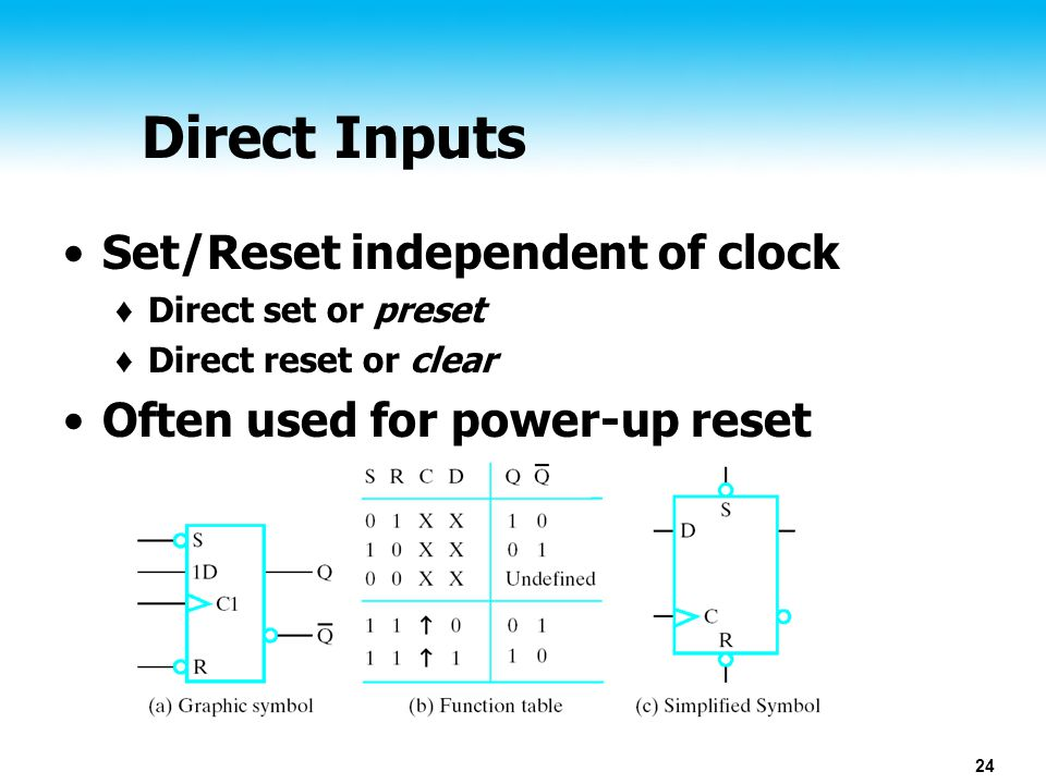 24 Direct Inputs Set/Reset independent of clock ♦ Direct set or preset ♦ Direct reset or clear Often used for power-up reset