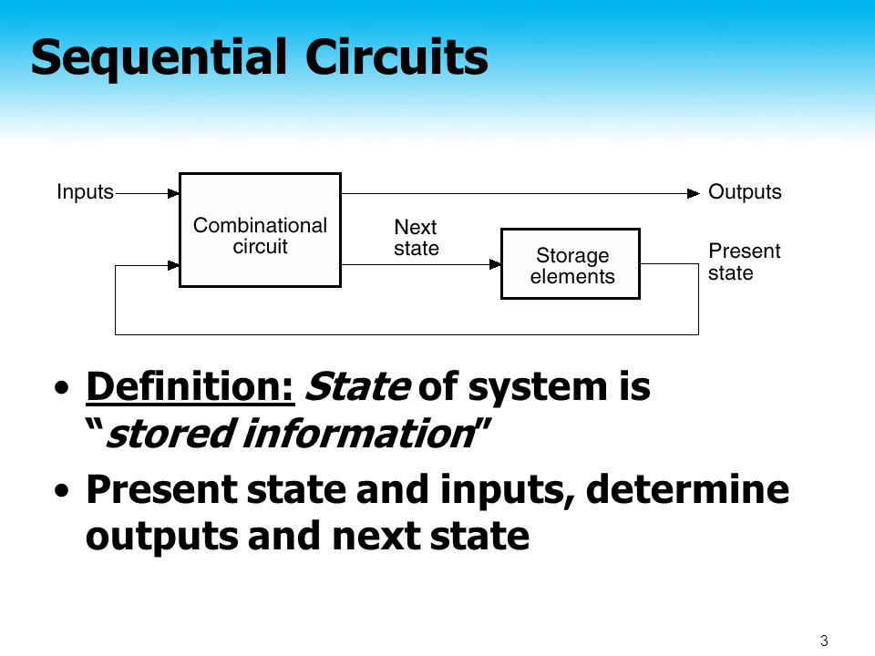 3 Sequential Circuits Definition: State of system is stored information Present state and inputs, determine outputs and next state