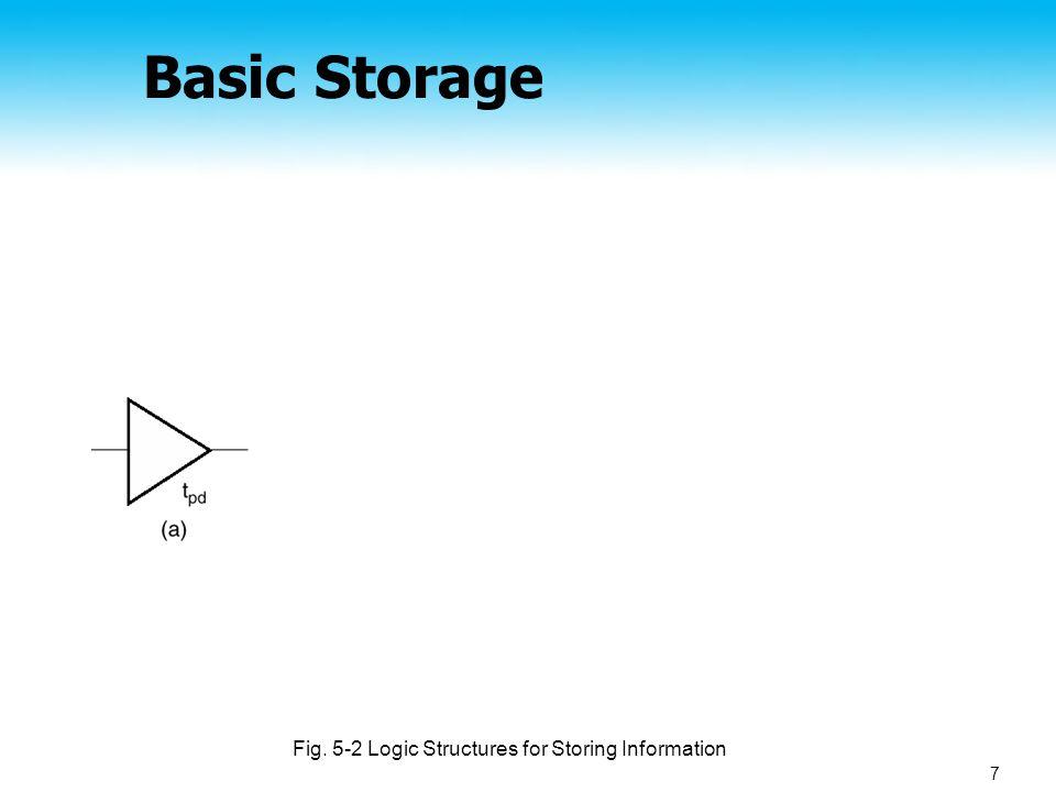 7 Basic Storage Fig.