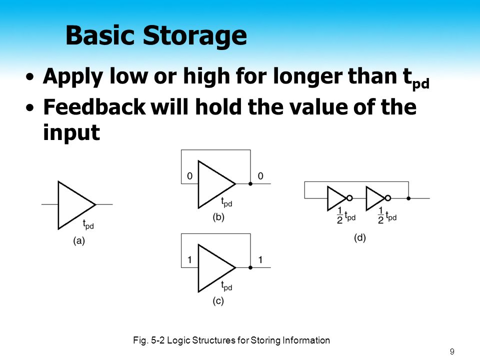 9 Basic Storage Apply low or high for longer than t pd Feedback will hold the value of the input Fig.